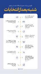 🔰 بازخوانی بیانات حضرت آیتالله خامنهای دربارهی «شنبه بعد از انتخابات»  💻 @Khamenei_ir