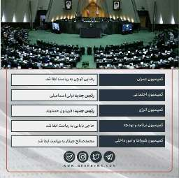 🔺روسای ۱۱ کمیسیون تخصصی مجلس مشخص شدند  🆔 @Masaf